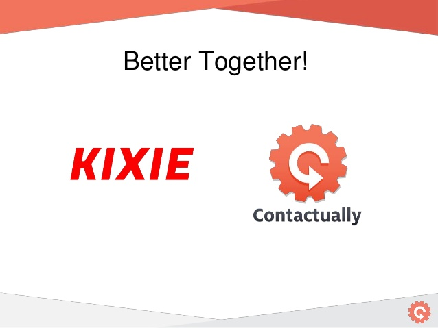 Contactually Click to Call Dialer Integration | Kixie | Telephones for business